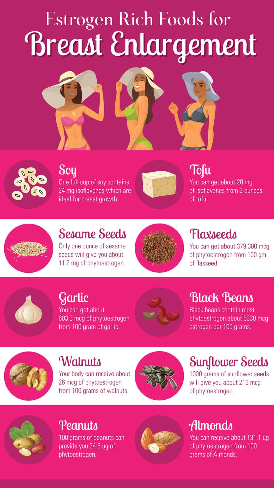 Food that helps boobs grow pics 338